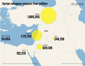 Peta Pengungsi di Negara Sekitar Syria berdasar rilis UNHCR per 9 Juli 2015 dari unhcr.org/4million/